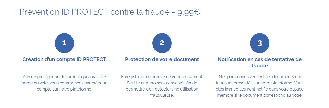étapes pour protéger un document d'identité